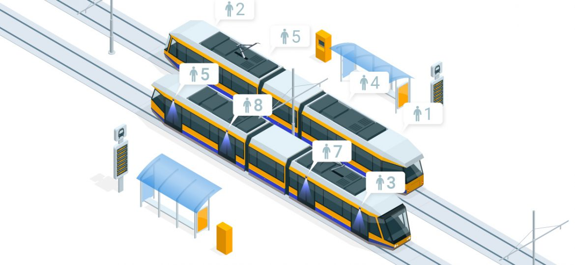 Rapid People Counter – counting people on public transport